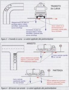 figura 3-4