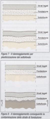 figura7-8